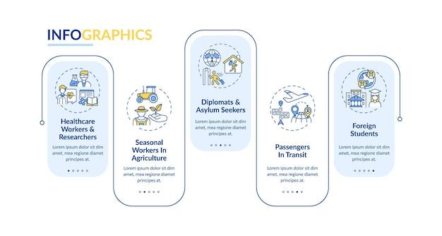 旅行禁止免除カテゴリのインフォグラフィックテンプレート。庇護希望者のプレゼンテーションデザイン要素。データの視覚化5ステップ。タイムラインチャートを処理します。線形のワークフローレイアウト
