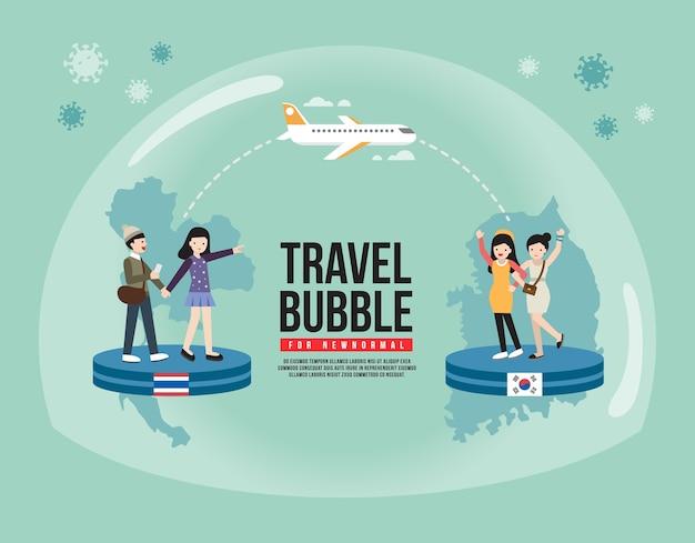 여행 거품 개념 그림. 새로운 여행 트렌드. 여행의 새로운 일상 생활. 두 나라 간의 협력 관광. 프리미엄 벡터