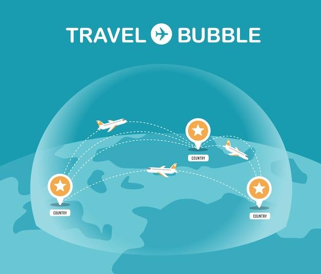 旅行バブルの概念図。新しい旅行トレンド。旅行の新しい通常のライフスタイル。
