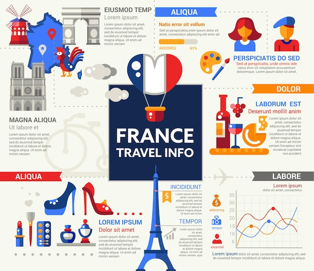 Travel to france - info
