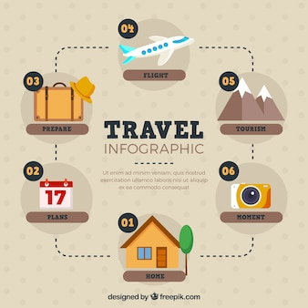 Travel infographic collection