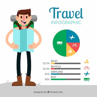 Travel infographics with graphics