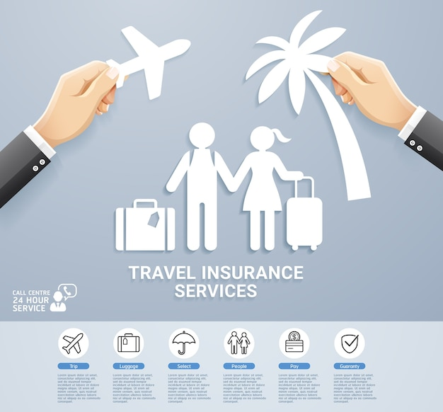 旅行保険サービスの概念設計