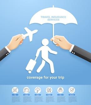 여행 보험 정책 서비스 개념 설계