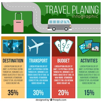 Travel planning infographic