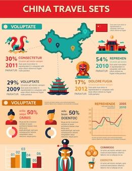 中国への旅行テンプレート