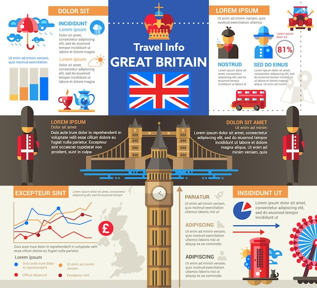 イギリスへの旅行-情報
