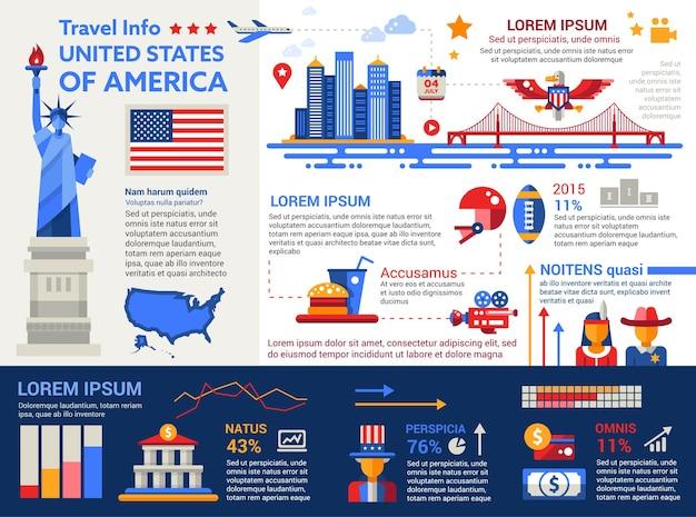 アメリカへの旅行