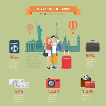 Travel vacation sightseeing flat style thematic infographics concept