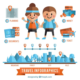 Traveller couple with travel elements