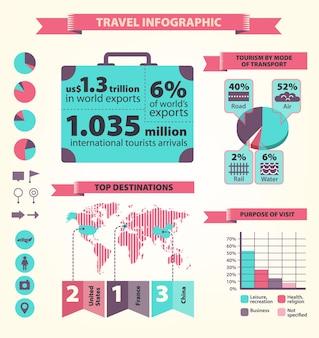 統計、フラットモダンスタイルの旅行インフォグラフィック