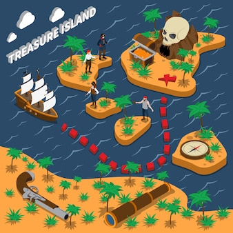 Treasure island isometric composition