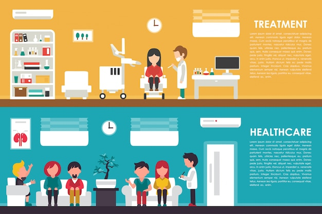 Treatment healthcare flat hospital interior concept web vector illustration. doctor, nurse