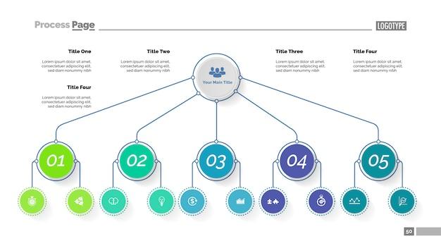 5つのオプションがあるツリーチャート。組織図、ビジネス階層図