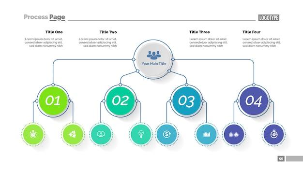 4つのオプションがあるツリーチャート。組織図、ビジネス階層図