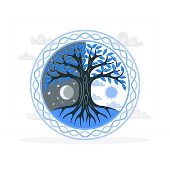 Иллюстрация концепции жизни дерева
