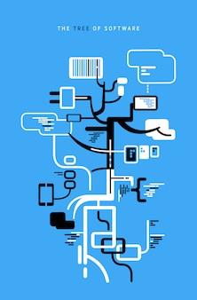Tree of software design