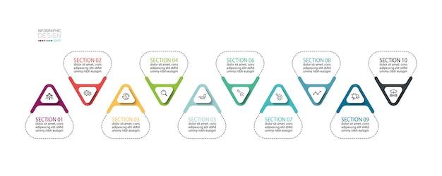 인포 그래픽에서 현대적인 삼각형은 교육을 사용할 수있는 섹션이 있습니다.
