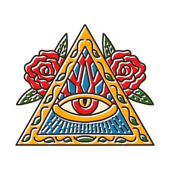 Triangle symbols with eye