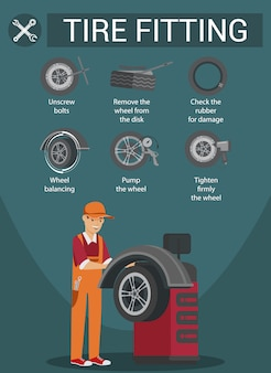 Trie fitting. man worker repairing wheel. service station. auto service.