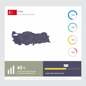 Turkey map & flag infographics template