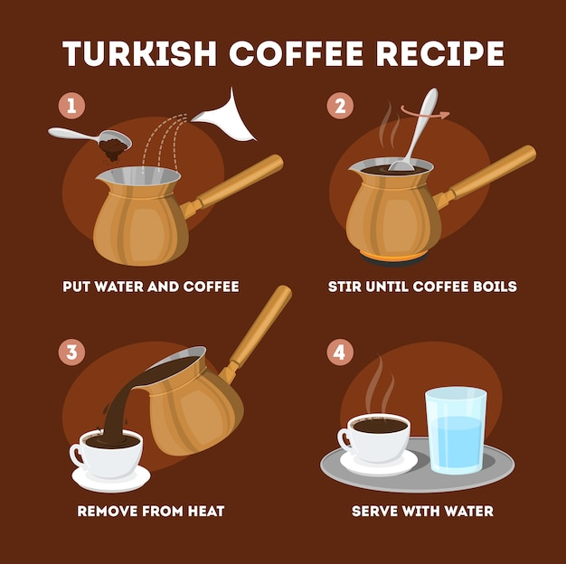 Turkish coffee recipe. making hot tasty drink
