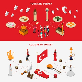 Turkish  culture 2 isometric touristic banners
