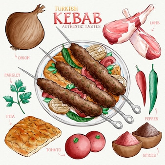 Turkish kebab delicious watercolour recipe