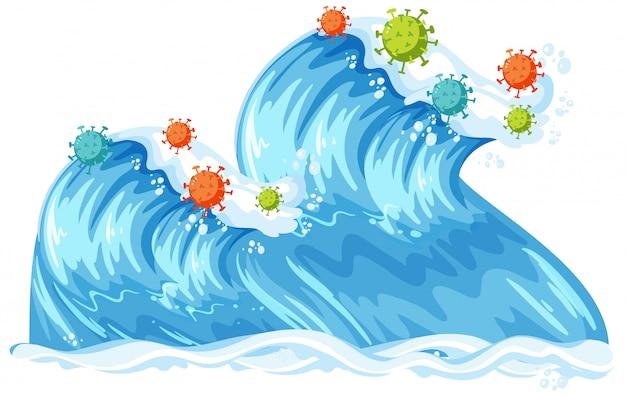 Two ocean waves with coronavirus icon