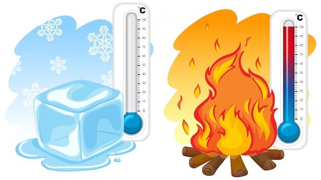 冬と夏用の2つの温度計