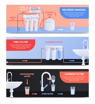 Two water filter flat horizontal banner set with reverse osmosis, pre filter and carbon filter descriptions