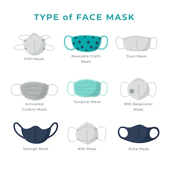 Type of face masks concept