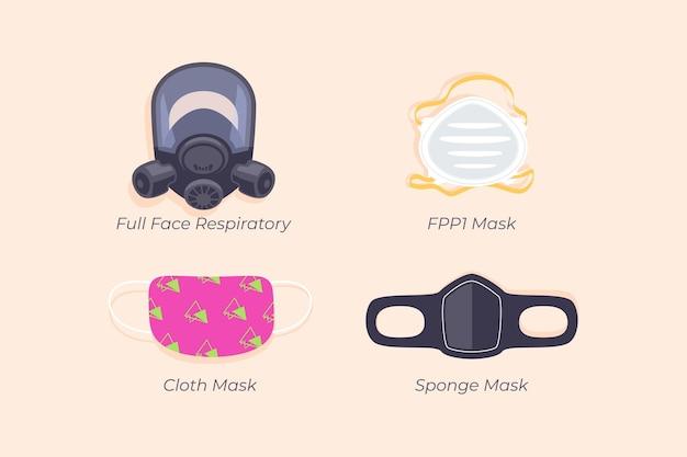 フェイスマスクコレクションの種類