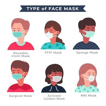 얼굴 마스크 개념의 종류