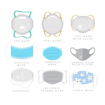 フェイスマスクの概念の種類