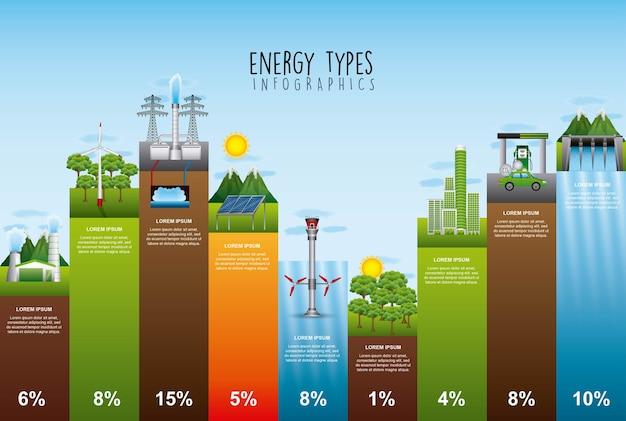 Type of renewable energy infographics