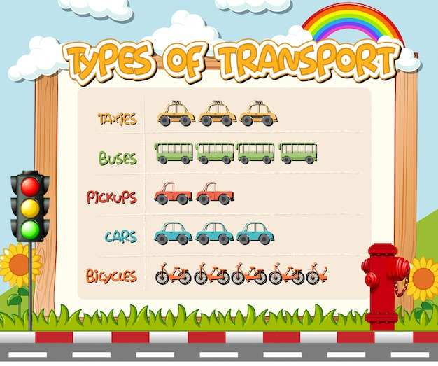Type of transportation worksheet