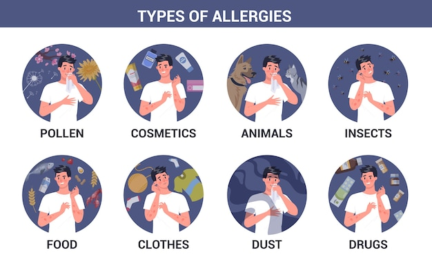 Types of allergies infographics set. runny nose and itchy skin. seasonal disease. causes of allergy.