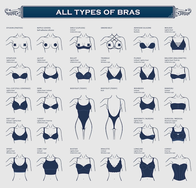 Types of bras collection lingerie
