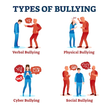 Types of bullying   illustration. collection with social harassment.