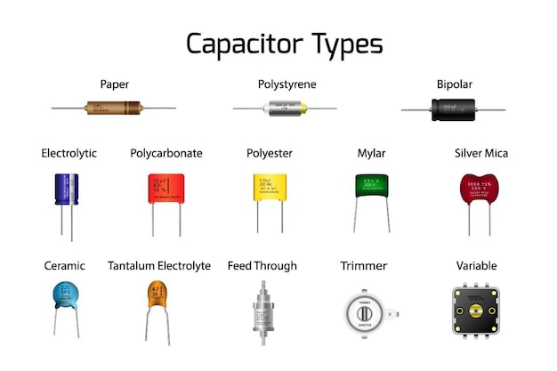 Types of capacitors realistic isolated.