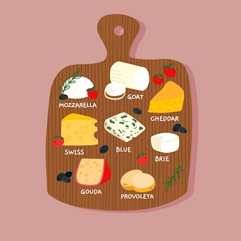 Types of cheese on wooden board illustrated