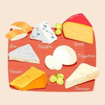 Tipi di formaggio su tavola di legno