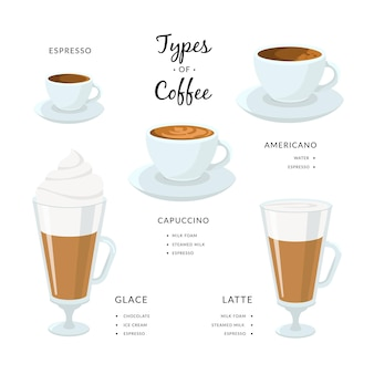 Types of coffee selecting the flavour