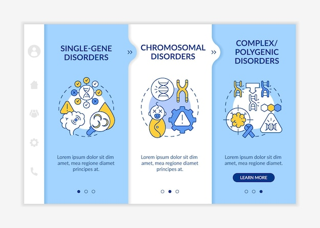 Types of genetic disorders onboarding vector template. responsive mobile website with icons. web page walkthrough 3 step screens. inherited disease color concept with linear illustrations