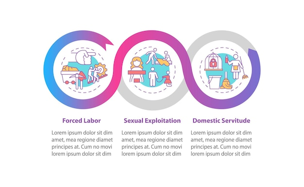 Types of human exploitation vector infographic template