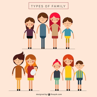 Types of Family Flat Set