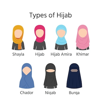 히잡의 종류. 무슬림 베일은 히잡, 니캅, 부르카, 차도르, 샤일라, 키마르를 가린다. 이슬람 여성복. 삽화