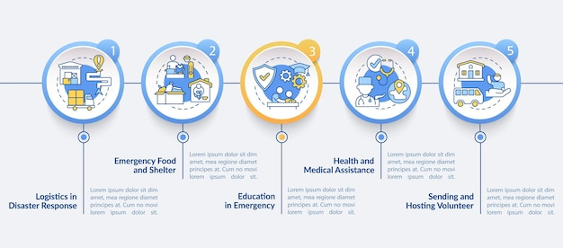 Типы вектора инфографики шаблона гуманитарной помощи. элементы дизайна плана здравоохранения. визуализация данных за 5 шагов. информационная диаграмма временной шкалы процесса. макет рабочего процесса с иконками линий