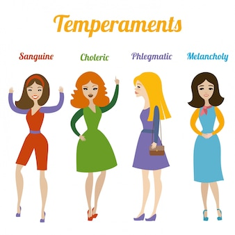 Types of temperaments.